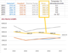 Stromverbrauch, die Jahresstatistik